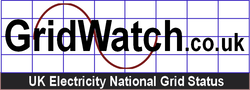 Link to UK National Electricity Grid Status - new page